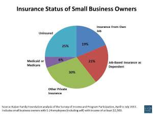 policy-insights-small_biz_chart_092812